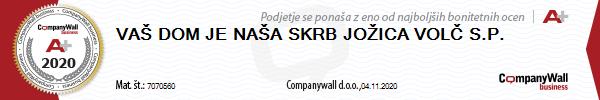 CompanyWall bonitetna ocena